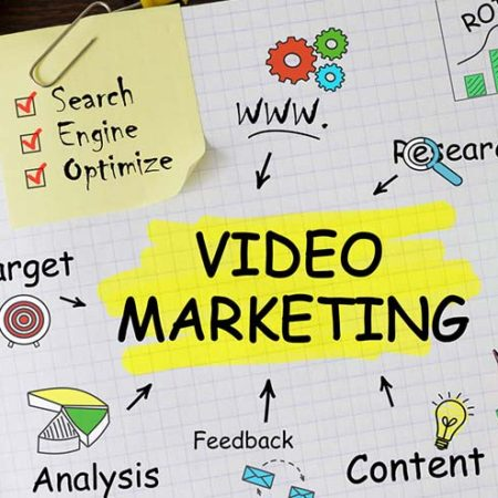 Curso completo de video marketing para la empresa