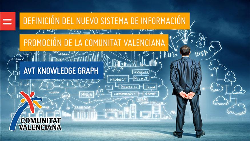 AVT Knowledge Graph para la Agencia Valenciana de Turismo