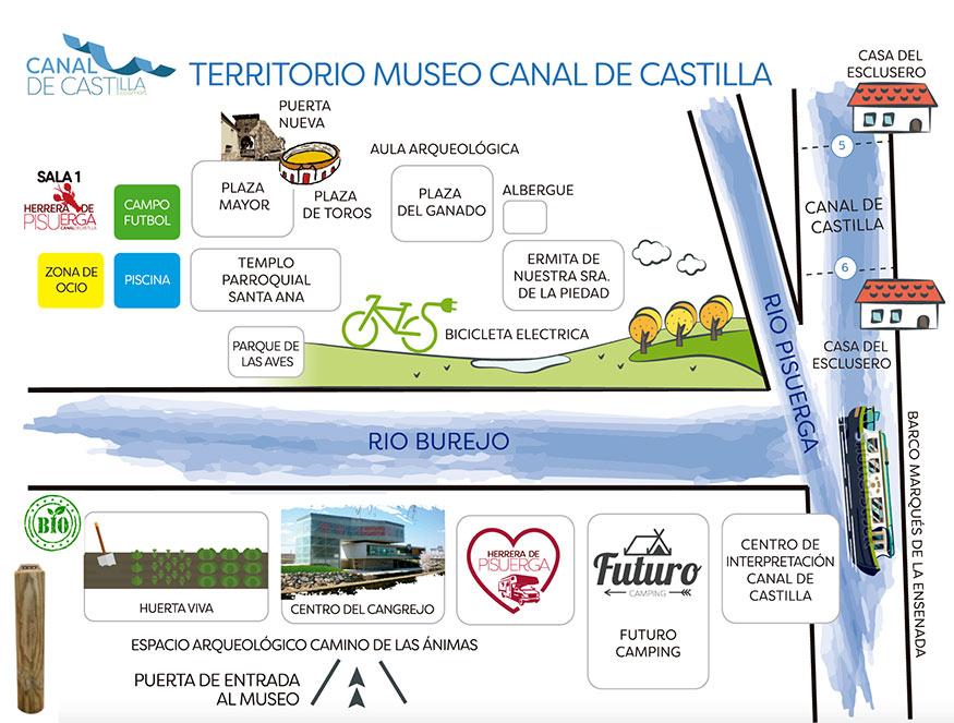 Plan de desarrollo socio-económico y turístico de Herrera de Pisuerga