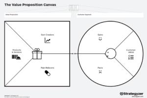 canvas-propuestadevalor-EN