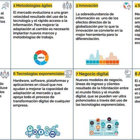 Cursos de transformación digital